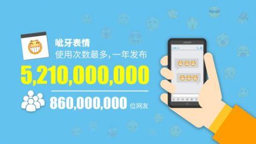 """2015年QQ表情大数据告诉你 中国网民最13钓鱼的启示课文爱""""笑""""_大发5分快3"""