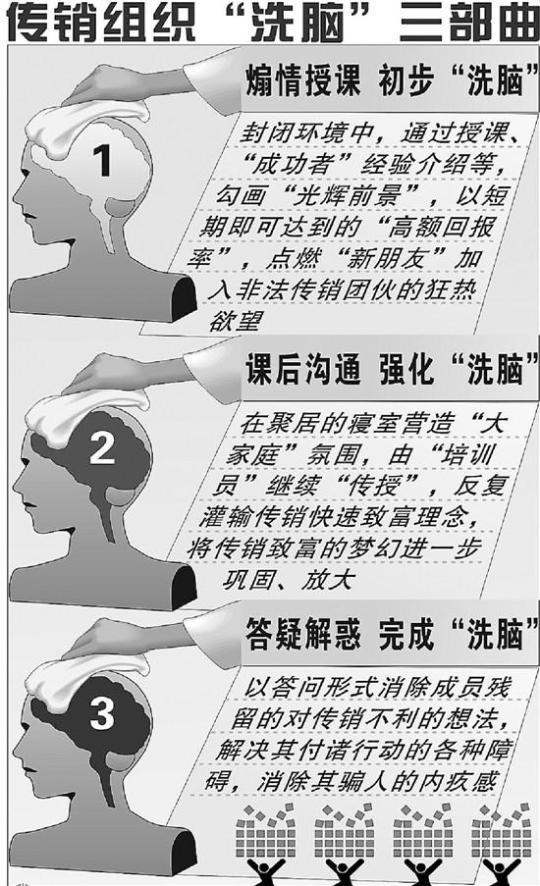 传销洗脑:女子为传销头目生下孩q秀文笔文学子 卧底差点中招_社会